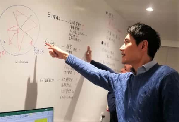 AIで企業の「SDGs達成度」を分析するサステナブル・ラボ